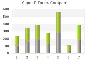 cheap 160mg super p-force visa