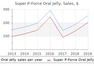 super p-force oral jelly 160mg sale
