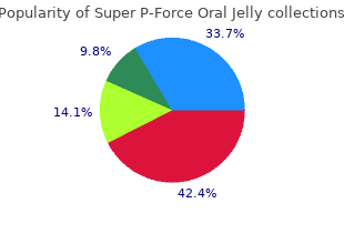 discount super p-force oral jelly 160 mg line