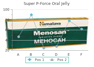 discount super p-force oral jelly 160mg visa