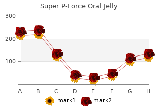 buy super p-force oral jelly 160mg with amex