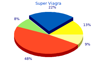 discount 160 mg super viagra with amex