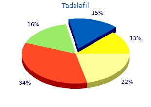 tadalafil 5 mg lowest price