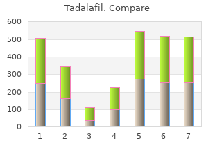 generic 20mg tadalafil with mastercard