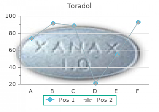 buy toradol 10mg on line