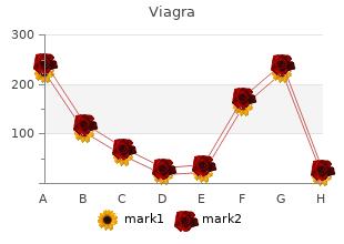 generic 25mg viagra free shipping