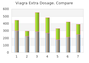 purchase viagra extra dosage 120mg online