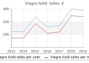 purchase 800mg viagra gold