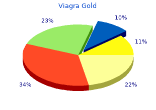 cheap 800mg viagra gold overnight delivery