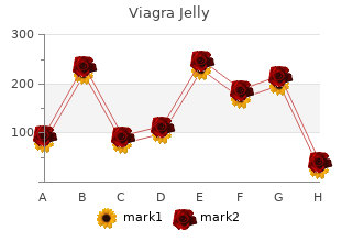 buy cheap viagra jelly 100mg