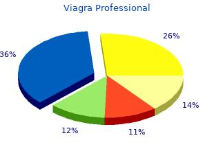 viagra professional 100 mg lowest price