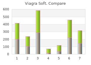buy 50mg viagra soft free shipping
