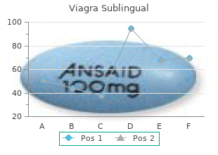 purchase 100 mg viagra sublingual otc