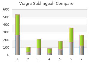 buy discount viagra sublingual 100mg