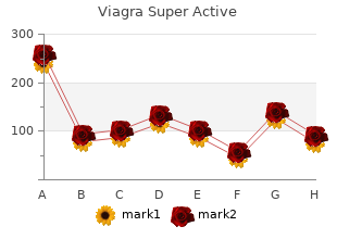 cheap viagra super active 50 mg with mastercard
