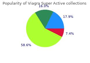 buy discount viagra super active 100 mg