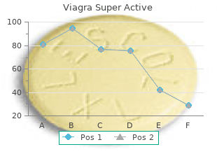 cheap viagra super active 100 mg with amex
