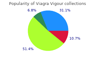 purchase viagra vigour 800 mg mastercard