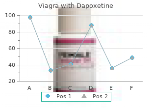 generic viagra with dapoxetine 100/60mg on line