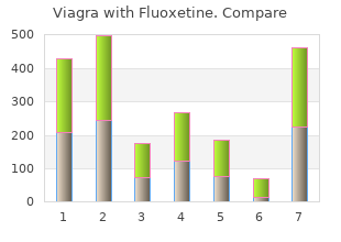 purchase viagra with fluoxetine 100/60 mg with mastercard