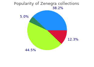 generic 100mg zenegra with visa
