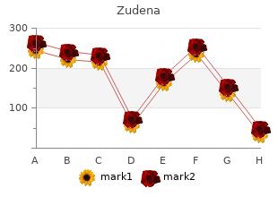 cheap zudena 100 mg on line