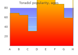discount toradol 10 mg online
