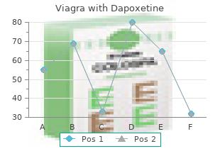 viagra with dapoxetine 100/60mg sale