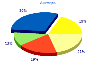 generic aurogra 100 mg visa