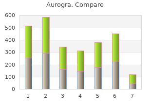 purchase aurogra 100mg on-line