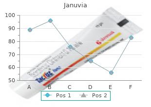 buy 100 mg januvia with mastercard