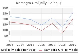 cheap 100mg kamagra oral jelly free shipping