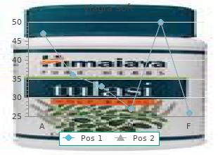 buy viagra soft 100mg with amex