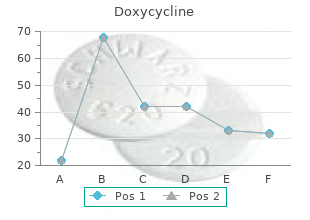 100mg doxycycline free shipping