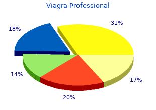 buy viagra professional 50mg low cost