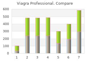 buy viagra professional 100 mg low cost