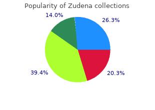 buy discount zudena 100mg line
