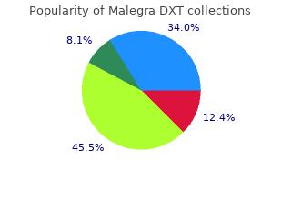 130 mg malegra dxt for sale