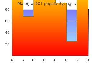 discount malegra dxt 130 mg line