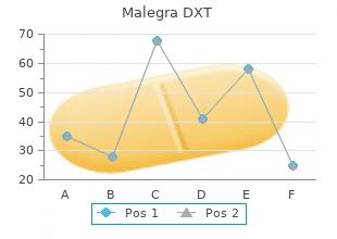 order 130 mg malegra dxt mastercard