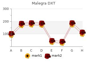 cheap malegra dxt 130mg online