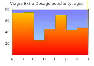 generic viagra extra dosage 120 mg visa