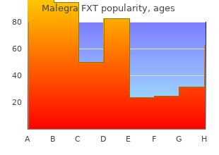 quality 140 mg malegra fxt
