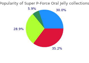 cheap super p-force oral jelly 160 mg free shipping