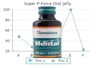 buy 160 mg super p-force oral jelly amex
