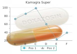 generic 160 mg kamagra super with visa