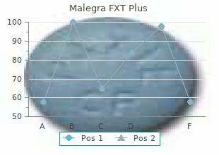trusted malegra fxt plus 160mg