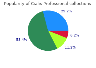buy discount cialis professional 40 mg online
