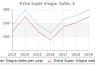discount 200 mg extra super viagra with amex