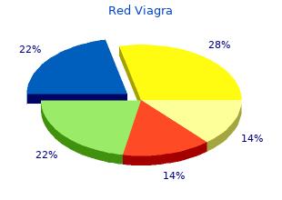 buy generic red viagra 200 mg on-line